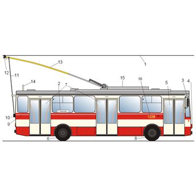 системи електропостачання тролейбусів
